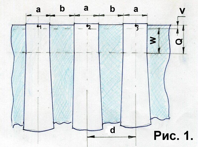 Как сшить складки для штор 149